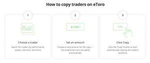Πως αντιγράφω άλλους επενδυτές στο eToro
