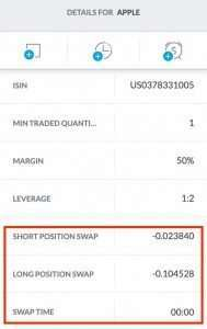 Interest swap rate του cfd της apple στην trading212